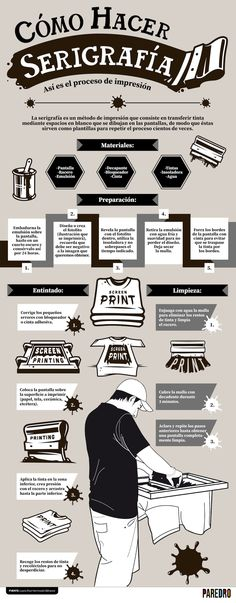 Infographic: How to make silkscreen? This is the printing process - Silkscreen, Diy Screen Printing, Typography, Lettering, Photoshop, Diy Arts And Crafts, Creative Design, Graphic Design, Prints