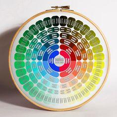 Árbol genealógico circulaire arbre généalogique par AnaLinea, $15.00