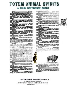 This is a 3 chart set dealing with the various Totem Animals and is just a quick reference to the attributes of the various animals of the world.    The first 2 charts show the animal and attribute of each and the 3rd chart list the various animals and the stone's related to each of the animals.  $14.00 per set