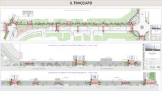 Pescara a breve i lavori della pista ciclabile su viale Muzii