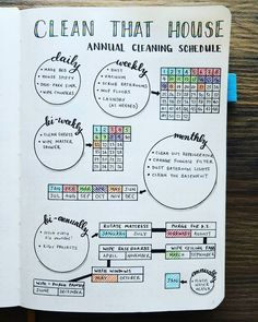 NEW Bullet Journal Setup - Cleaning Schedule    I'm a fan of having a clean house. It just helps our lives function so much better. But I can't tell you enough how helpful it has been to schedule when I do what! So this spread definitely migrated to my new Bullet Journal! I've already been able to use it!    If you're looking to reduce chaos in your life, try a cleaning spread!