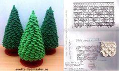 christmas tree crocodile stitch pattern