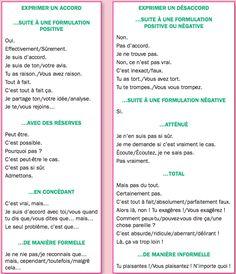 Comment exprimer son accord ou désaccord en français?