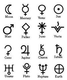 Simbolos Planetarios.