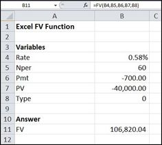 The Excel FV function is used to calculate the future value of a lump sum, an annuity or an annuity due . Its syntax is FV (Rate, Nper, Pmt, PV, Type).