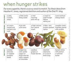 Everyday Food Jan/Feb 2012: When Hunger Strikes