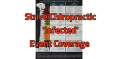 Strive Chiropractic 'Infected' Event Coverage- Help Your Body Combat Infections & Stress