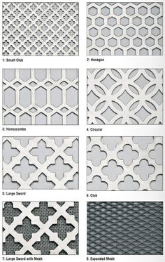 Perforated Radiator Grilles