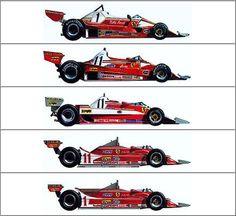 ferrari f1 cars 1976 1980 Evolución estética de los Ferrari de F1