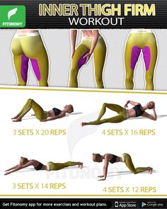 Training And Fitness Fitness Workouts, Butt Workout, At Home Workouts, Hiit, Body Fitness, Health Fitness, Fitness App, Fitness Journal, Yoga Training