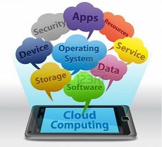 Cloud Computing Apps Available...