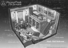 http://fengzhudesign.blogspot.com.es/2015/07/old-school-rpg-room-designs.html