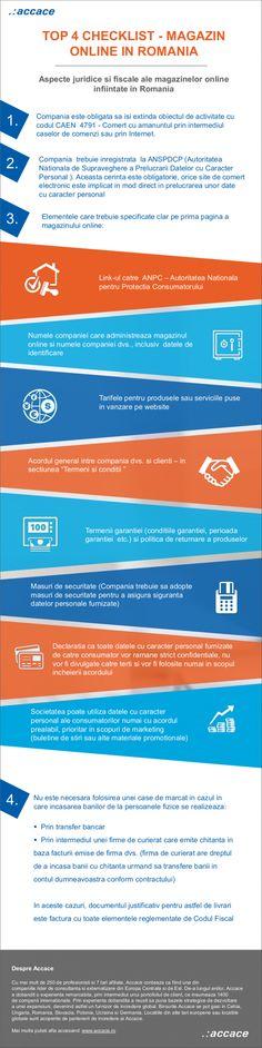 Top 4 checklist juridic - magazin online in Romania | Infografic
