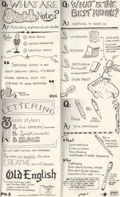 Sketchnotes, Visual Notes and Graphic Facilitation - I'm slowly getting more creative with lettering in my smashie. What Is Sketch, Classe D'art, Visual Note Taking, Visual Thinking, Sketch Notes, Studyblr, Study Notes, Smash Book, Altered Books