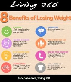 8 Benefits of losing weight.