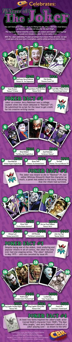 Celebrate 75 Years of The Joker's Battle with Batman in CBR's New Infographic - Comic Book Resources