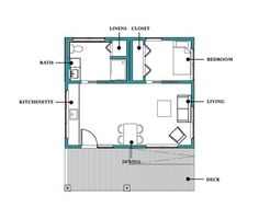 Browse nearly ready-made house plans to find your dream home today. Floor plans can be easily modified by our in-house designers. Cottage Style House Plans, Country House Plans, Small House Plans, House Floor Plans, Lofts, Granny Pod, Small Floor Plans, Tiny House Community, Micro House