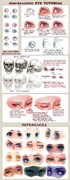 Semi-realistic   anime Eye Tutorial and References by Qinni on deviantART via PinCG.com