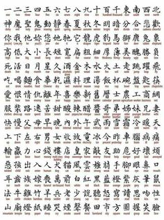 Chinese calligraphy displays a true reflection of the inborn aesthetics that the. - Chinese calligraphy displays a true reflection of the inborn aesthetics that the… Calligraphy: A new Rewarding Company Alphabet Code, Alphabet Symbols, Aramaic Alphabet, Sign Language Alphabet, Alphabet Art, Calligraphy Alphabet, Calligraphy Tools, Calligraphy Video, Learn Sign Language