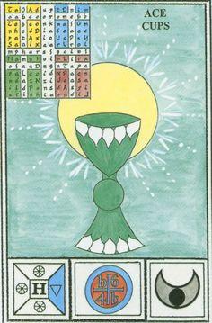Ace of Cups, Tarot of Ceremonial Magick