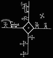 sami-symbols - Recherche Google