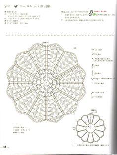 Ondori Crochet Accessories - junya punjun - Picasa 웹앨범
