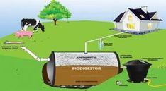 Biodigestor-horizontal-esquema