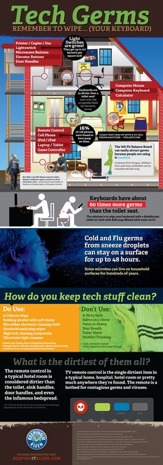 {Tech Germs :: Gross}  Keyboards, on average, are five times dirtier and have 60 times more germs on them than toilet seats.  16% of cell phones have poop on them, lol.  {Geez}  Clean those keyboards ladies.