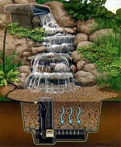 Home Decorating Style 2019 for 35 Unique Diy Garden Pond Waterfall Ideas for Backyard, you can see 35 Unique Diy Garden Pond Waterfall Ideas for Backyard and more pictures for Home Interior Designing 2019 at Homeoo. Backyard Water Feature, Ponds Backyard, Backyard Landscaping, Backyard Waterfalls, Natural Landscaping, Garden Ponds, Landscaping Ideas, Water Falls Garden, Water Falls Backyard