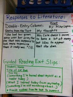 Response to literature: informational text, short stories, & novels