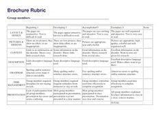 Historical role play rubric sciencess pinterest role play travel brochure rubric sample google search maxwellsz