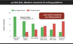 Scrible – Modern research platform for school and work