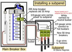 how to install a subpanel home repair pinterest electrical rh pinterest com 4 Wire Sub Panel Grounding Installing 100 Amp Sub Panel