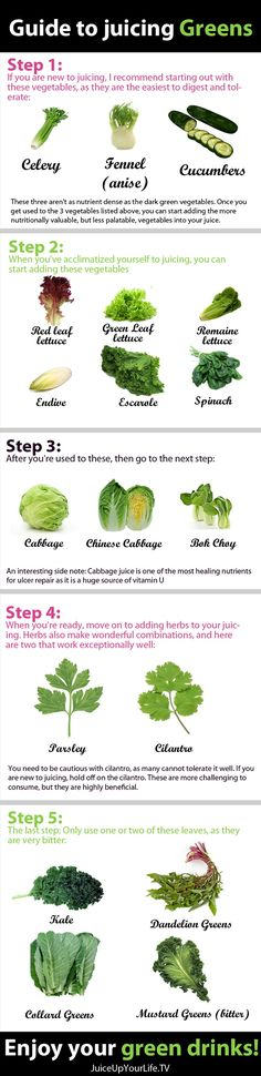 Guide to Juicing Greens (Info-graphic)