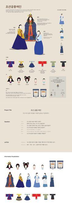 Baek Joongyoung | Royal Women of Joseon Dynasty on Behance Korean Traditional, Traditional Fashion, Traditional Outfits, Historical Costume, Historical Clothing, Dynasty Clothing, Learn Korea, Korea Design, Korean Hanbok