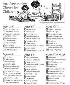 Raising Helpers. Age appropriate chores for kids.