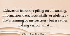 Thomas Moore Quotes About Learning - 40689