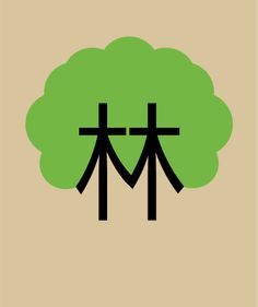 The compound for Wood (林) is comprised of two building blocks for Tree (木).