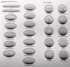 More patterns for scoring different bread. They can be cut in many different ways to create interesting designs when baked. Use this poster to talk about different designs and provide dough and knives to practice different designs. Sourdough Recipes, Sourdough Bread, Cornbread Recipes, Jiffy Cornbread, Yeast Bread, Pain Au Levain, Bread Shaping, Bread Art, Bread And Pastries