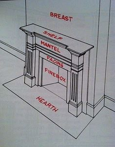 Faux Fireplace, Fireplace Remodel, Fireplace Mantle, Fireplace Surrounds, Fireplace Design, Fireplace Ideas, Fireplaces, Diy Casa, Crafts