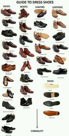 Dress shoes guide