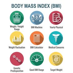 Body Mass Index (BMI) Icons scale, indicator, and calculator - Body Mass Index (BMI) Accurate & Scientific Calculation Tools Normal Body Weight, Healthy Body Weight, Ideal Body, Perfect Body, Web Layout, Layout Design, Weight For Height, Muscle Structure, Weight Calculator