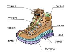 features to consider when choosing hiking boots