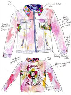 Queens of the Neighborhood: A Tutorial - Jeans Jacket - Ideas of Jeans Jacket - Denim Jacket Decorating Demin Jacket, Denim Art, Make Your Own Clothes, Diy Clothing, Refashion, Diy Fashion, Elsa, Jeans West, Queens