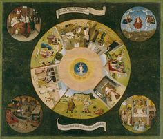 Hieronymus Bosch - Table of the Mortal Sins Late [15th century]