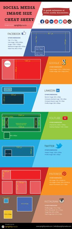 What Are Image Size Dimensions For The Top 7 Social Media Networks? #Infographic