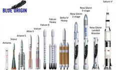 Jeff Bezos unveils massive reusable rocket for space tourism