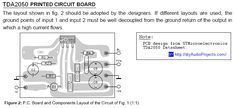 "tda2050 amplifier circuit TDA2050 ""tda2050 amplifier circuit"" - Google Search"