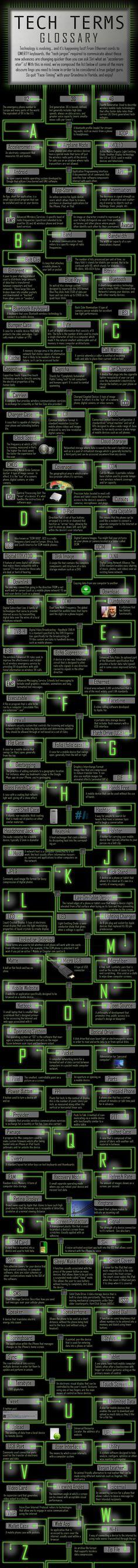 Tech terms glossary #infografia #infographic