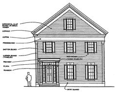 1000+ ideas about Greek Revival Architecture on Pinterest ...